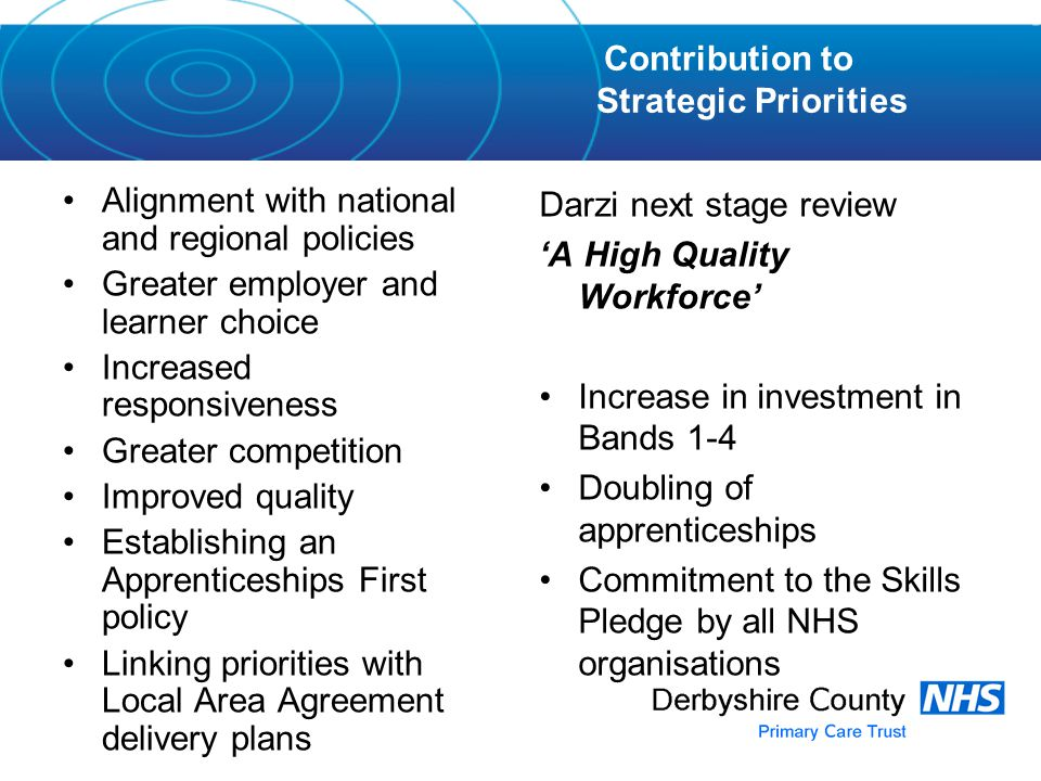 Alignment with national and regional policies Greater employer and learner choice Increased responsiveness Greater competition Improved quality Establishing an Apprenticeships First policy Linking priorities with Local Area Agreement delivery plans Darzi next stage review 'A High Quality Workforce' Increase in investment in Bands 1-4 Doubling of apprenticeships Commitment to the Skills Pledge by all NHS organisations Contribution to Strategic Priorities