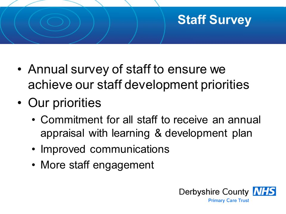 Annual survey of staff to ensure we achieve our staff development priorities Our priorities Commitment for all staff to receive an annual appraisal with learning & development plan Improved communications More staff engagement Staff Survey