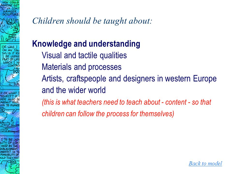 Children should be taught about: Knowledge and understanding Visual and tactile qualities Materials and processes Artists, craftspeople and designers in western Europe and the wider world (this is what teachers need to teach about - content - so that children can follow the process for themselves) Back to model