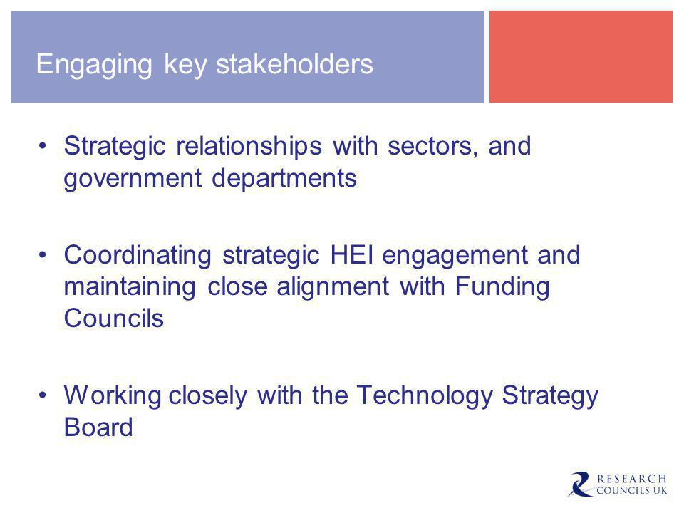 Engaging key stakeholders Strategic relationships with sectors, and government departments Coordinating strategic HEI engagement and maintaining close alignment with Funding Councils Working closely with the Technology Strategy Board