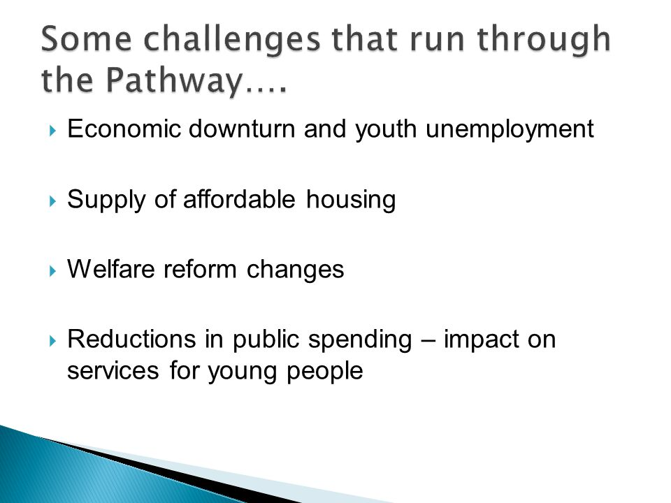  Economic downturn and youth unemployment  Supply of affordable housing  Welfare reform changes  Reductions in public spending – impact on services for young people