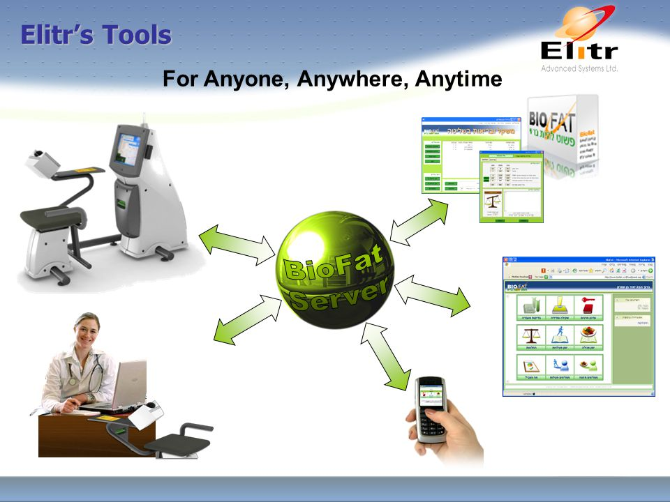 Elitr's Tools For Anyone, Anywhere, Anytime