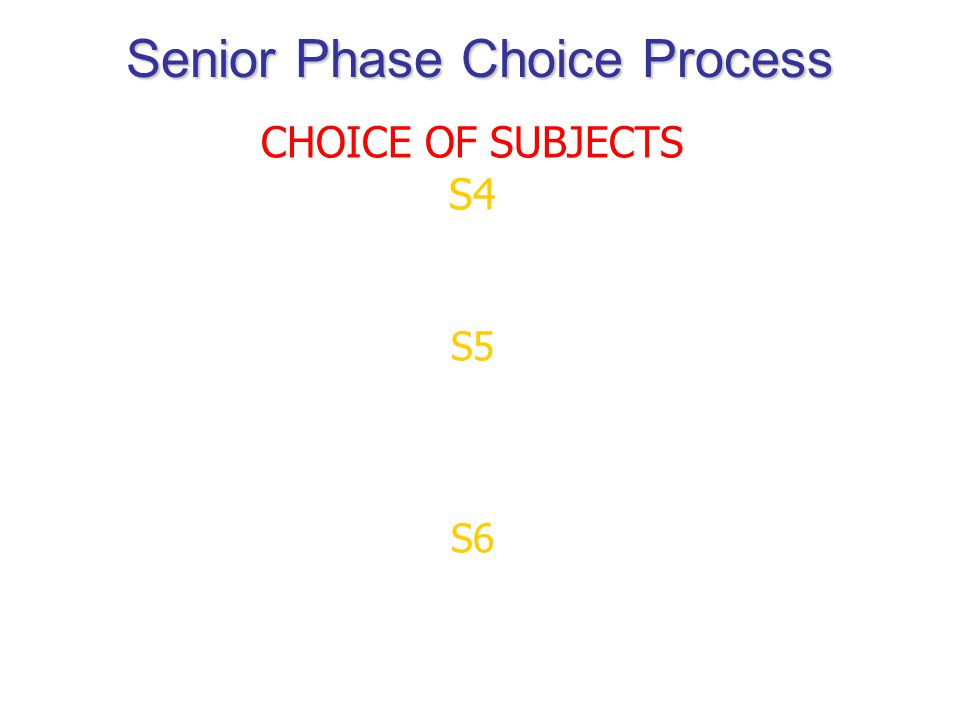 Senior Phase Choice Process CHOICE OF SUBJECTS S4 7 subjects must be selected from the columns S5 5 subjects must be selected from the optional columns – i.e.