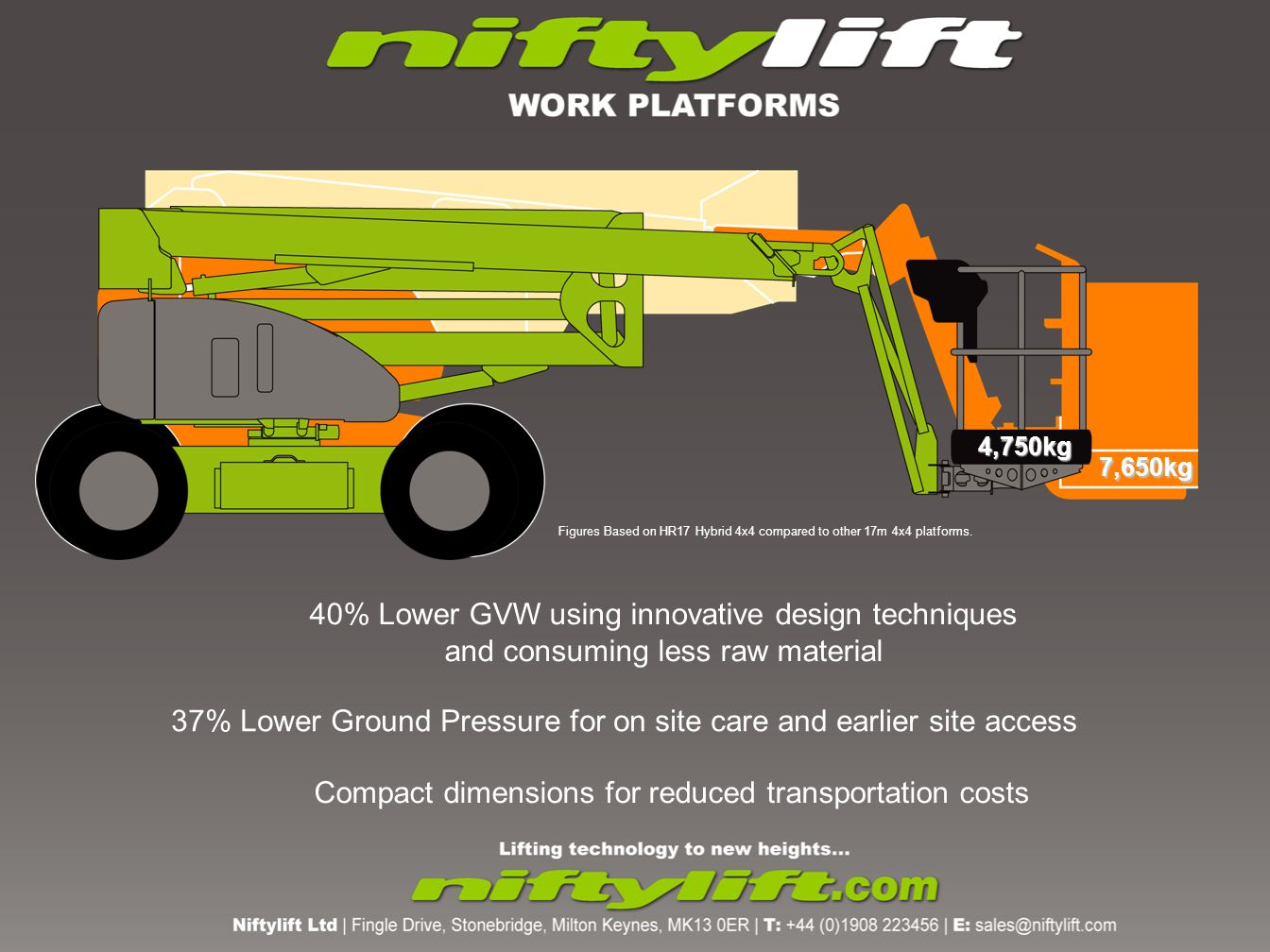 40% Lower GVW using innovative design techniques and consuming less raw material 37% Lower Ground Pressure for on site care and earlier site access Compact dimensions for reduced transportation costs 4,750kg 7,650kg Figures Based on HR17 Hybrid 4x4 compared to other 17m 4x4 platforms.