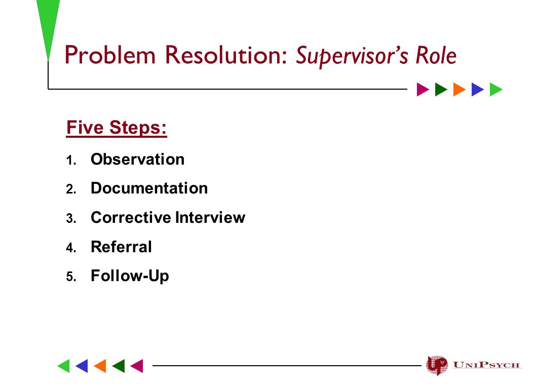 Problem Resolution: Supervisor's Role Five Steps: 1.