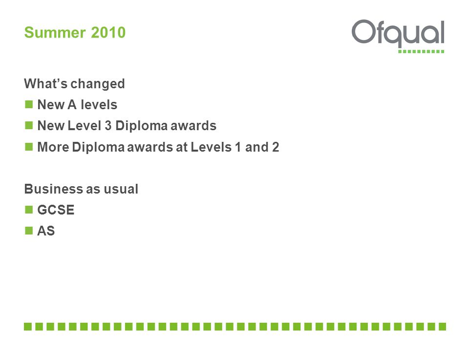 Summer 2010 What's changed New A levels New Level 3 Diploma awards More Diploma awards at Levels 1 and 2 Business as usual GCSE AS