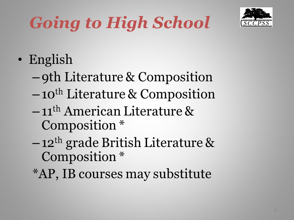 9 Going to High School English – 9th Literature & Composition – 10 th Literature & Composition – 11 th American Literature & Composition * – 12 th grade British Literature & Composition * *AP, IB courses may substitute 9