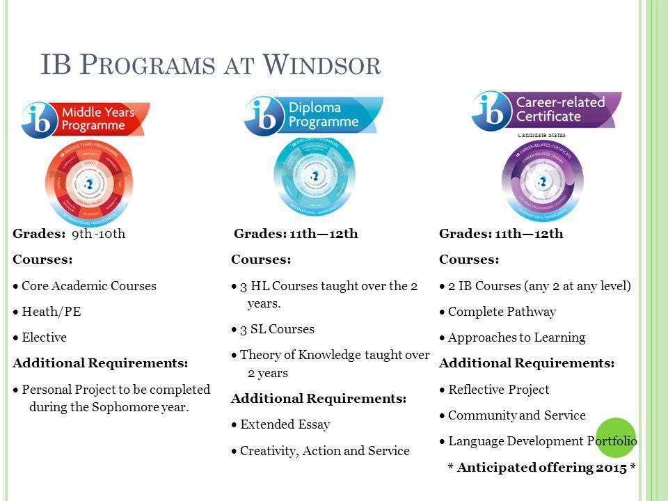 IB P ROGRAMS AT W INDSOR Candidate Status Grades: 9th -10th Courses:  Core Academic Courses  Heath/PE  Elective Additional Requirements:  Personal Project to be completed during the Sophomore year.