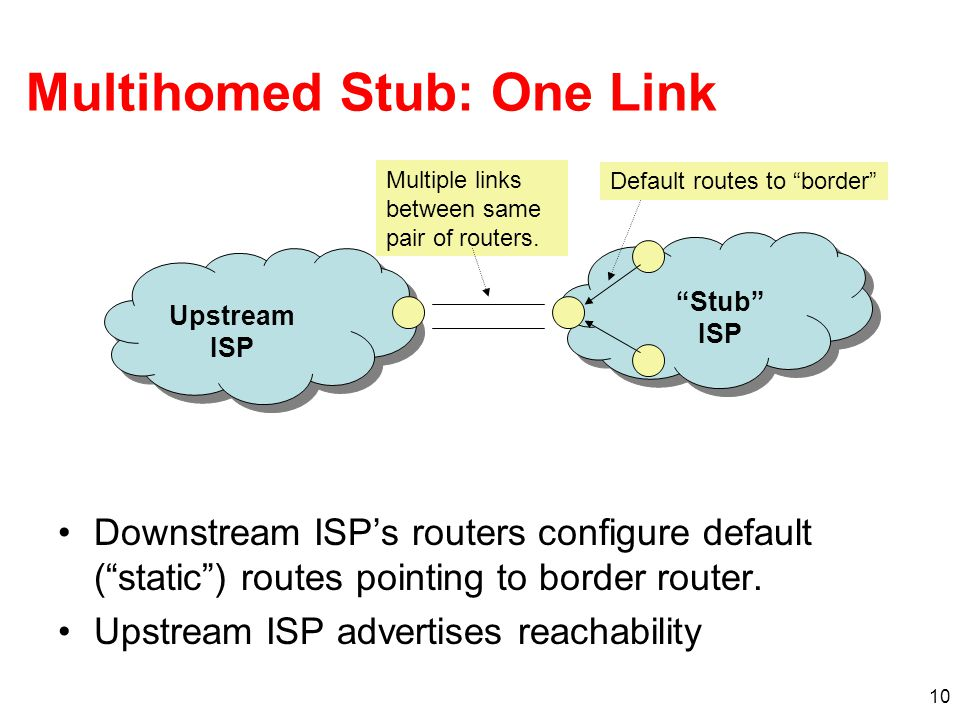 10 Multihomed Stub: One Link Downstream ISP's routers configure default ( static ) routes pointing to border router.
