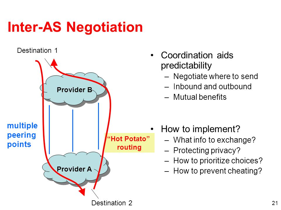 21 Hot Potato routing Inter-AS Negotiation Coordination aids predictability –Negotiate where to send –Inbound and outbound –Mutual benefits How to implement.