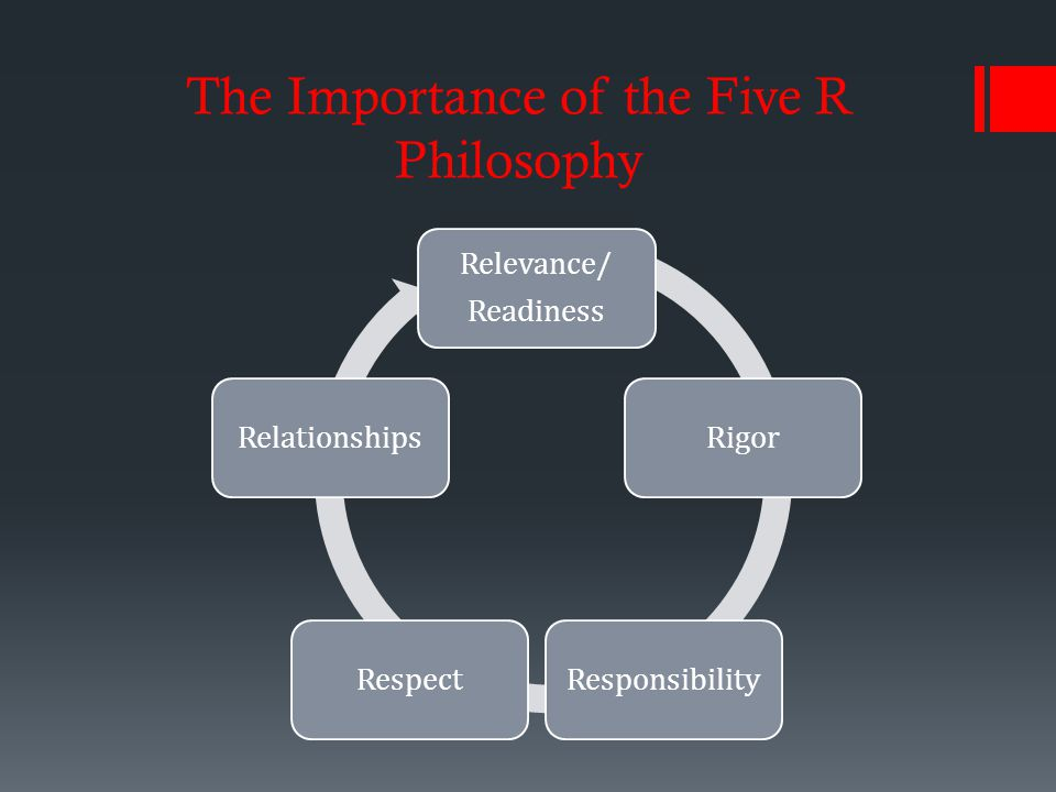 The Importance of the Five R Philosophy Relevance/ Readiness RigorResponsibilityRespectRelationships