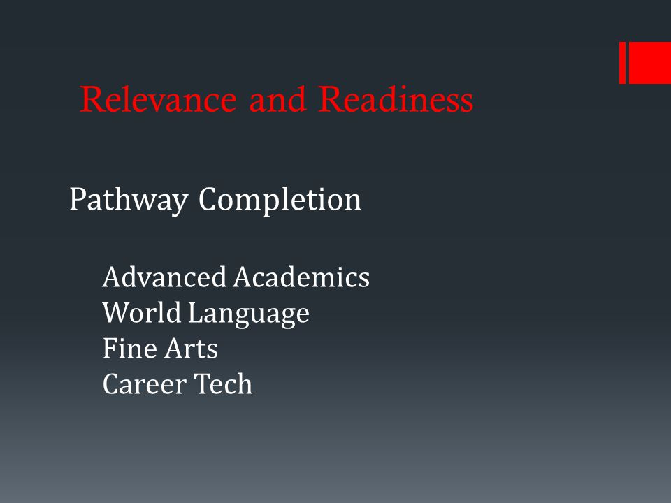 Relevance and Readiness Pathway Completion Advanced Academics World Language Fine Arts Career Tech