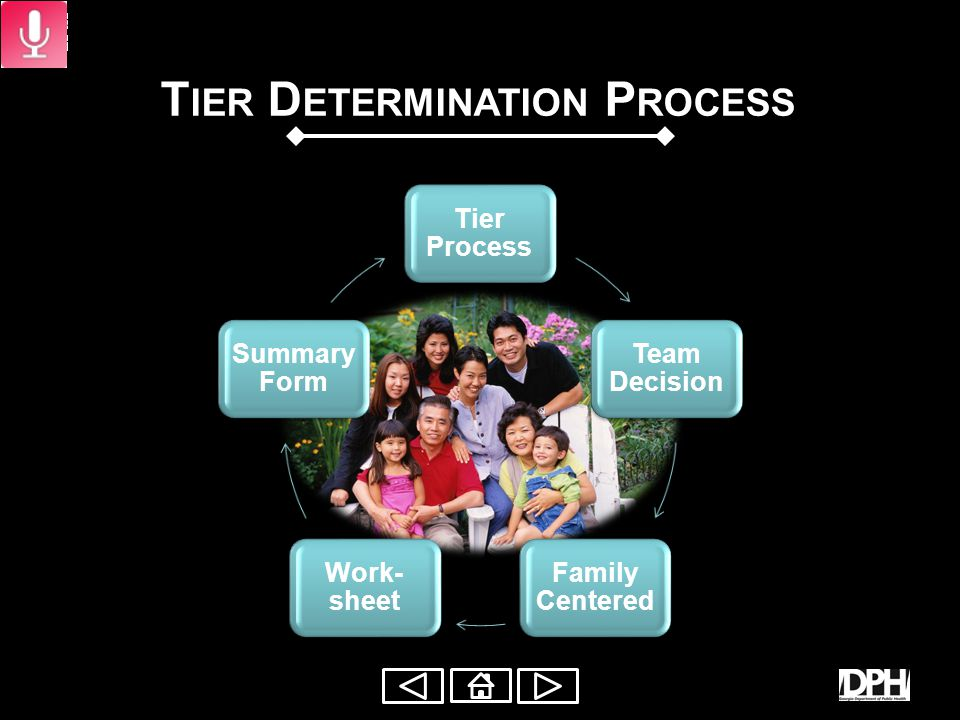 T IER S ERVICE C OORDINATION  Frequency and intensity based on the child and family needs  Child/family focused  Criteria based  Process to more effectively meet child and family's needs