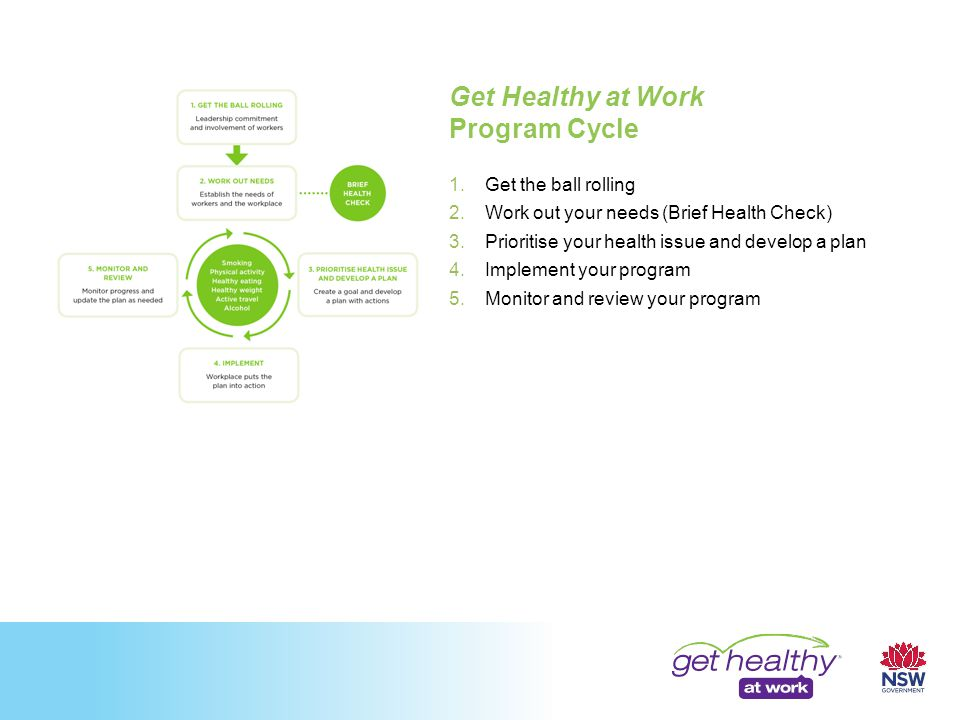 Get Healthy at Work Program Cycle 1.Get the ball rolling 2.Work out your needs (Brief Health Check) 3.Prioritise your health issue and develop a plan 4.Implement your program 5.Monitor and review your program