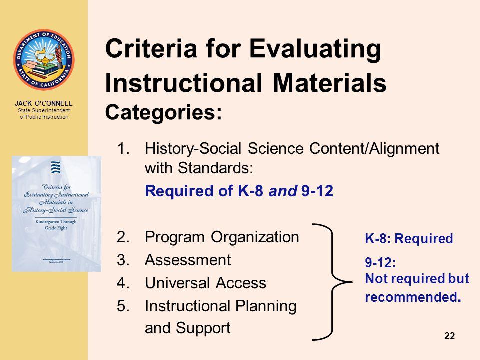 Middle grades mathematics textbooks evaluation: part 1.
