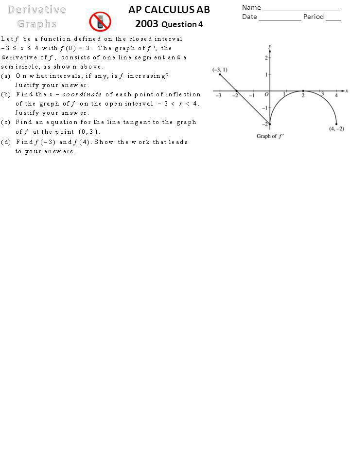 AP CALCULUS AB 2003 Question 4 Name ____________________ Date ___________ Period ____