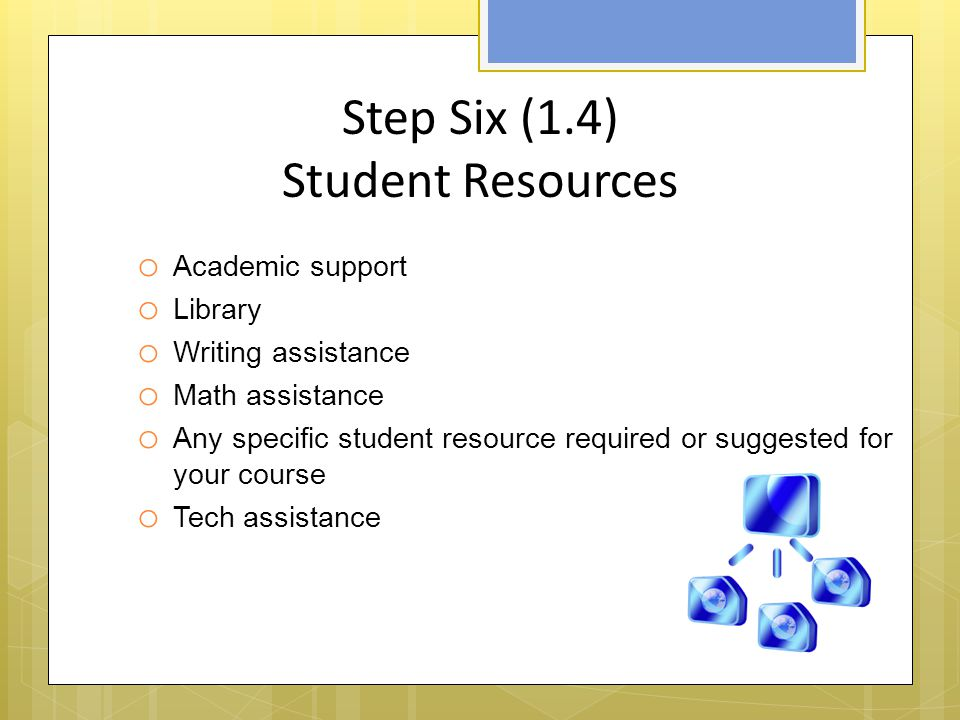 Step Six (1.4) Student Resources o Academic support o Library o Writing assistance o Math assistance o Any specific student resource required or suggested for your course o Tech assistance