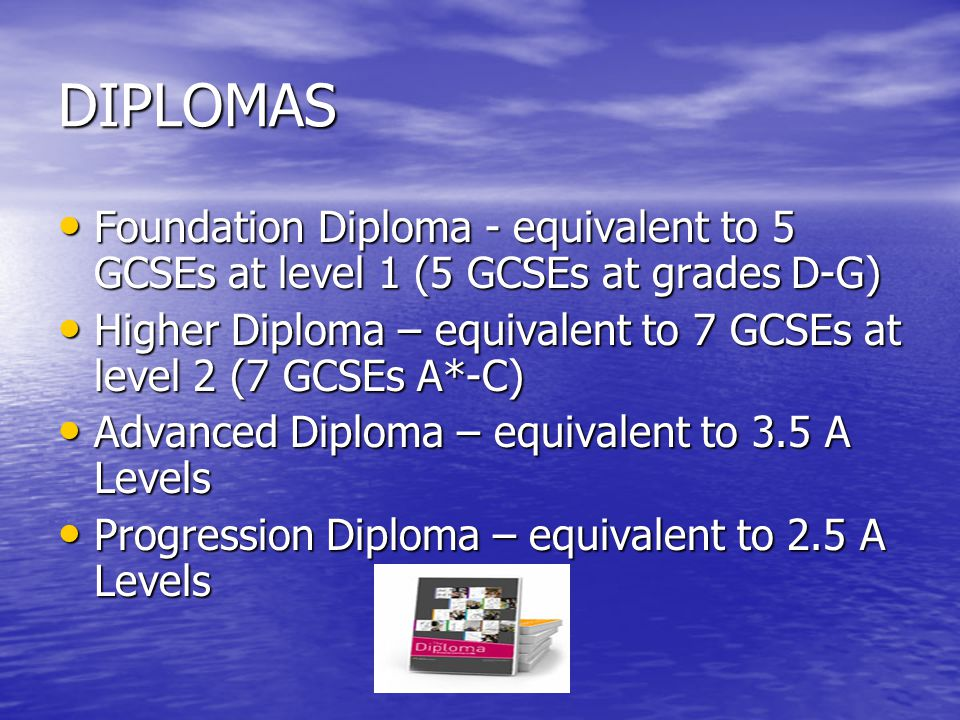 DIPLOMAS Foundation Diploma - equivalent to 5 GCSEs at level 1 (5 GCSEs at grades D-G) Foundation Diploma - equivalent to 5 GCSEs at level 1 (5 GCSEs at grades D-G) Higher Diploma – equivalent to 7 GCSEs at level 2 (7 GCSEs A*-C) Higher Diploma – equivalent to 7 GCSEs at level 2 (7 GCSEs A*-C) Advanced Diploma – equivalent to 3.5 A Levels Advanced Diploma – equivalent to 3.5 A Levels Progression Diploma – equivalent to 2.5 A Levels Progression Diploma – equivalent to 2.5 A Levels