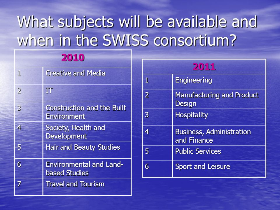 What subjects will be available and when in the SWISS consortium.