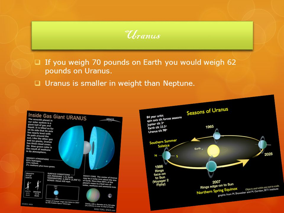 Uranus  If you weigh 70 pounds on Earth you would weigh 62 pounds on Uranus.