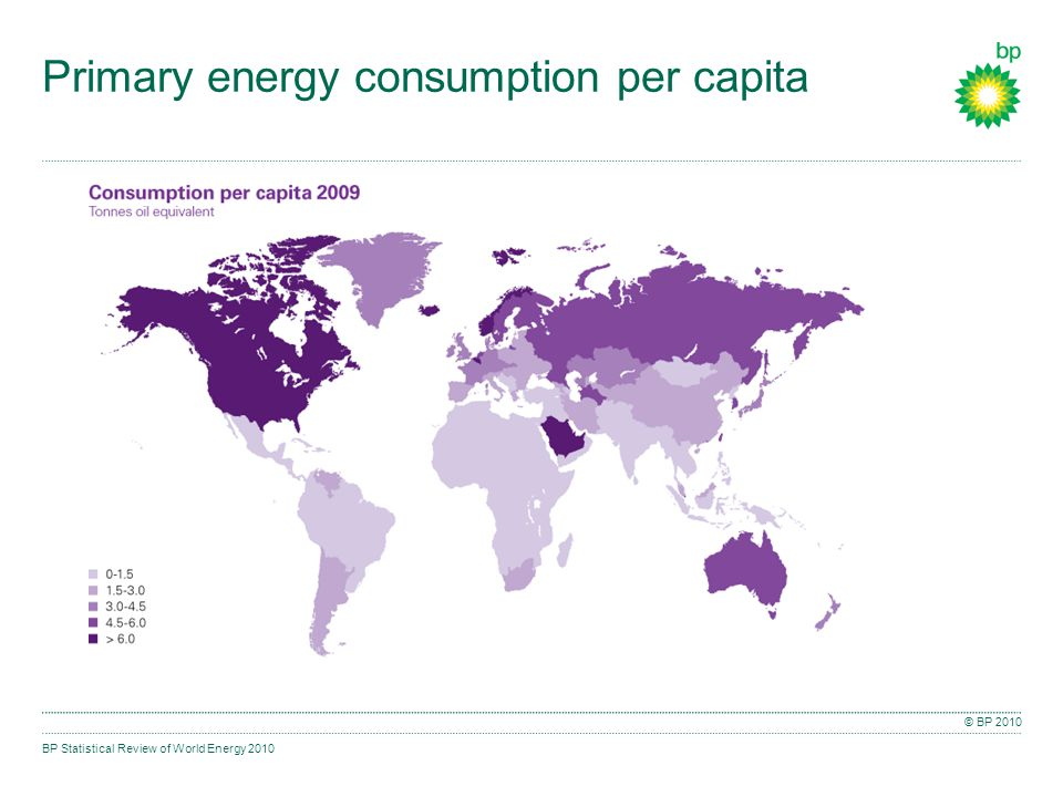 BP Statistical Review of World Energy 2010 © BP 2010 Primary energy consumption per capita