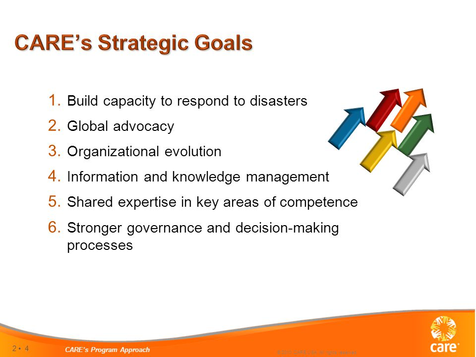 2 4 CARE's Program Approach © 2010 CARE USA. All rights reserved.