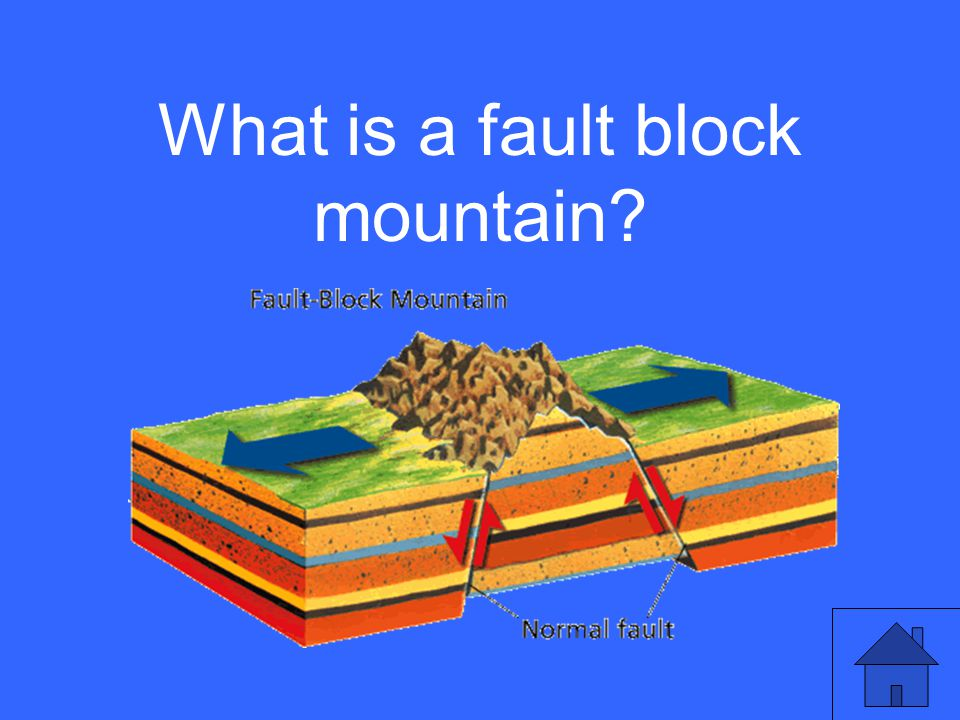 What is a fault block mountain