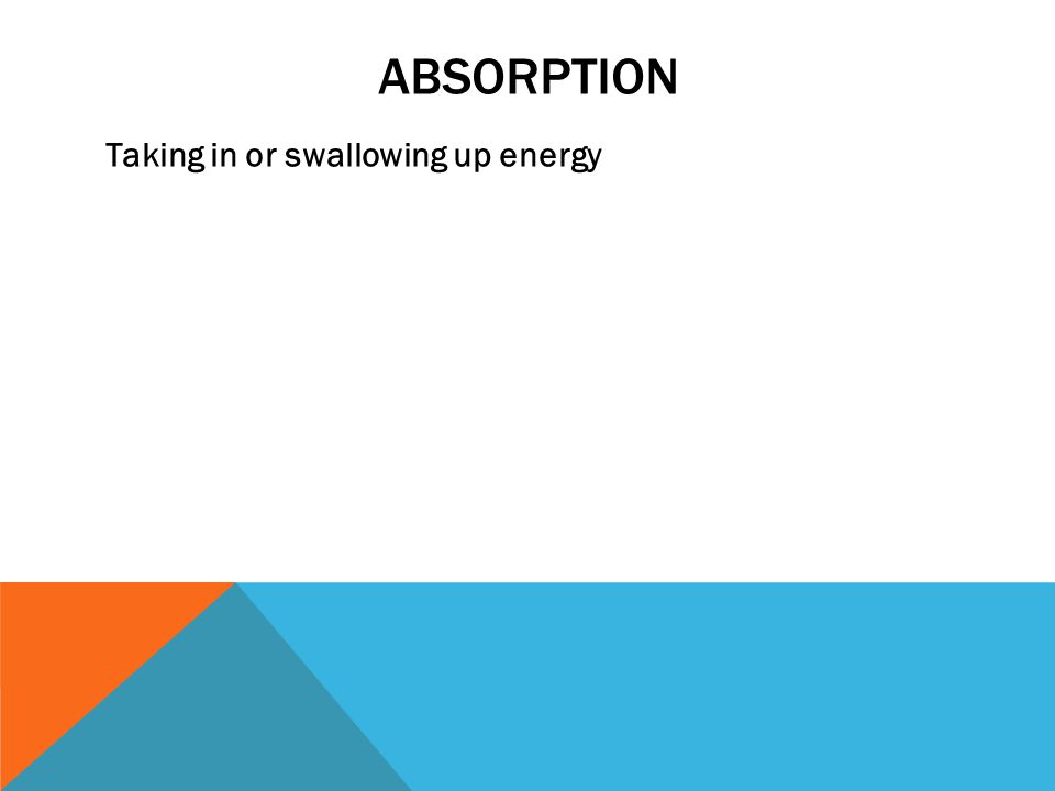 ABSORPTION Taking in or swallowing up energy