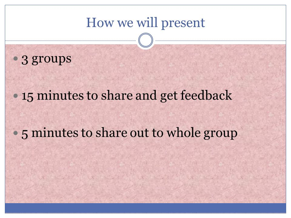 How we will present 3 groups 15 minutes to share and get feedback 5 minutes to share out to whole group