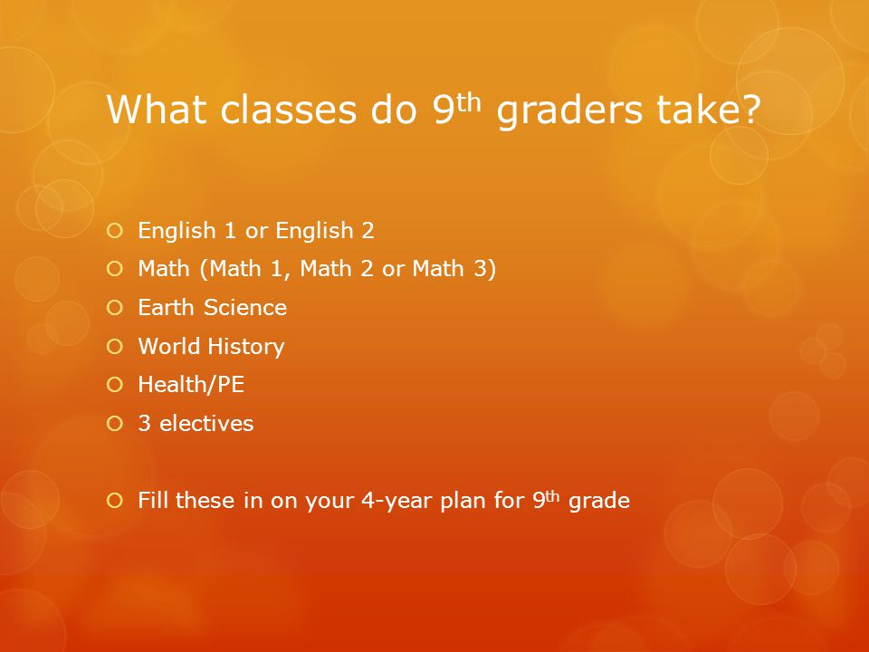  English 1 or English 2  Math (Math 1, Math 2 or Math 3)  Earth Science  World History  Health/PE  3 electives  Fill these in on your 4-year plan for 9 th grade
