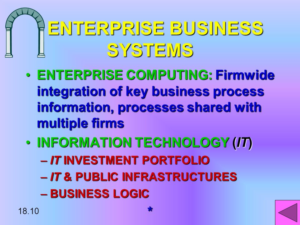 18.9 ENTERPRISE BUSINESS SYSTEMS ENTERPRISE BUSINESS SYSTEMS MARKETING INBOUND MANUFACTURING FINANCE AND SUPPORT LOGISTICS SALES VENDORS CUSTOMERS SINGLE SOFTWARE & HARDWARE SYSTEM PERMEABLE BOUNDARIES