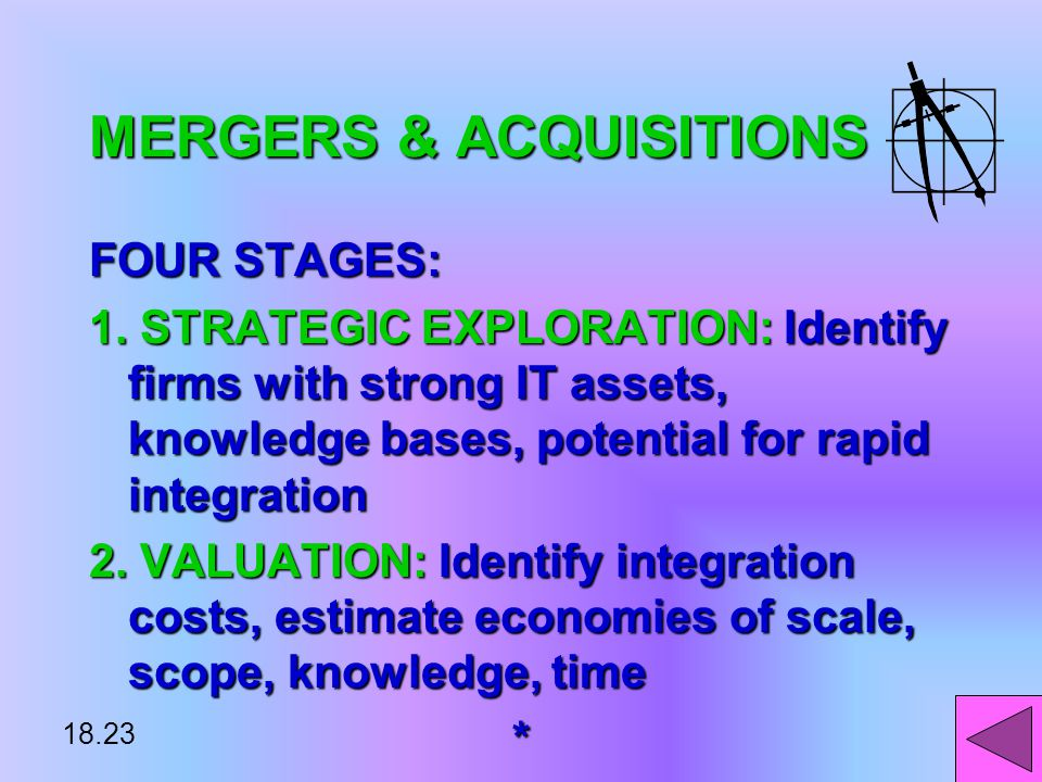 18.22 MERGERS & ACQUISITIONS ECONOMIES OF SCALE, SCOPE, KNOWLEDGE, TIMEECONOMIES OF SCALE, SCOPE, KNOWLEDGE, TIME CUT COSTS, REDUCE RISKSCUT COSTS, REDUCE RISKS POTENTIAL PROBLEMS:POTENTIAL PROBLEMS: –Integrating diverse systems –Merged entity cannot execute new processes –Loss of customers *