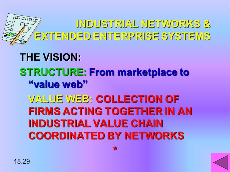 18.28 INDUSTRIAL NETWORKS & EXTENDED ENTERPRISE SYSTEMS THE VISIONTHE VISION THE REALITYTHE REALITY*