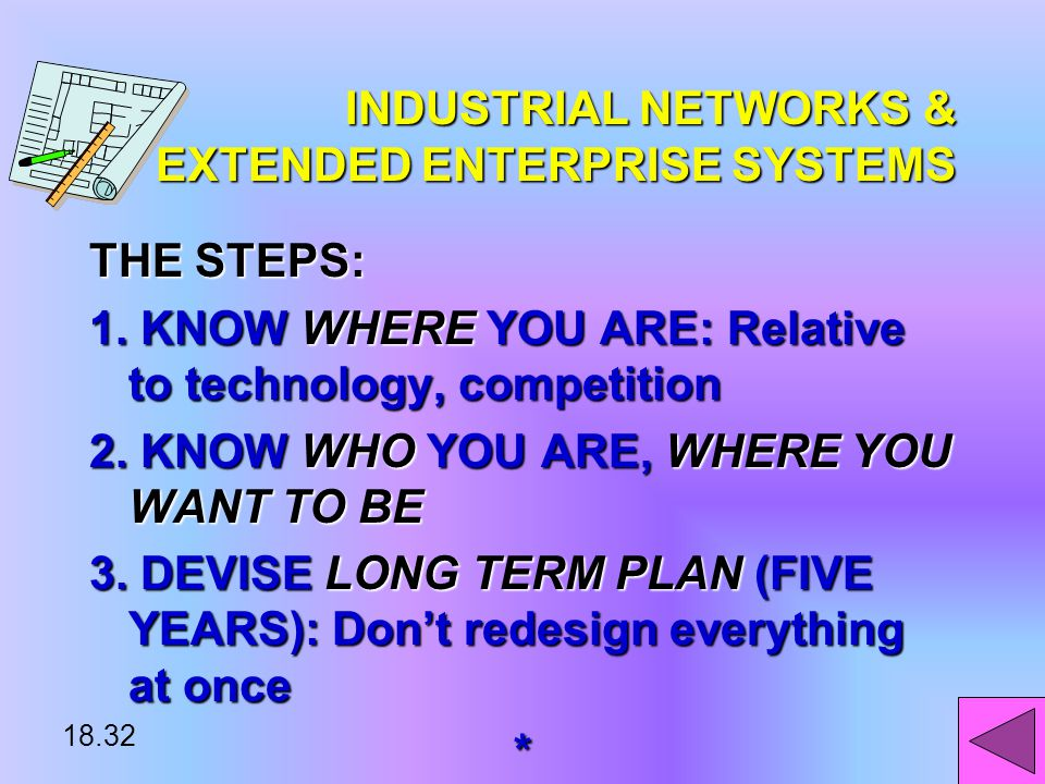 18.31 INDUSTRIAL NETWORKS & EXTENDED ENTERPRISE SYSTEMS THE REALITY: CHOOSING BOUNDARY REGIMECHOOSING BOUNDARY REGIME SHARING COSTS, RETAINING BENEFITSSHARING COSTS, RETAINING BENEFITS VULNERABILITY & DEPENDENCEVULNERABILITY & DEPENDENCE*