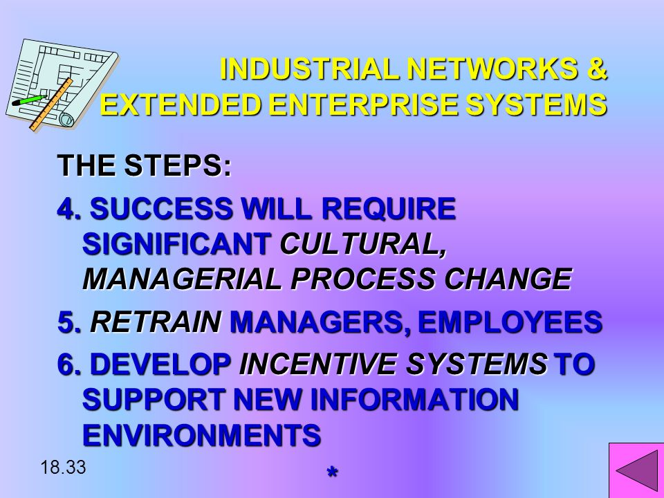 18.32 INDUSTRIAL NETWORKS & EXTENDED ENTERPRISE SYSTEMS THE STEPS: 1.