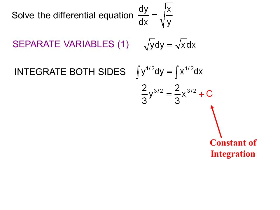 Solve the differential equation SEPARATE VARIABLES (1) INTEGRATE BOTH SIDES Constant of Integration