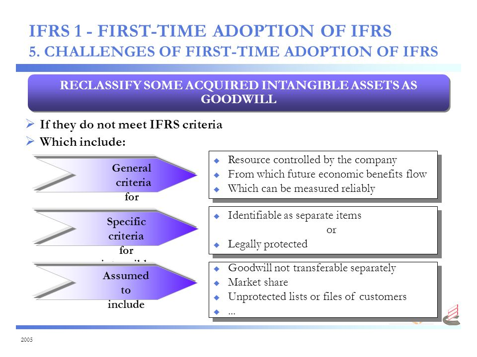 2005  If they do not meet IFRS criteria  Which include: RECLASSIFY SOME ACQUIRED INTANGIBLE ASSETS AS GOODWILL  Resource controlled by the company  From which future economic benefits flow  Which can be measured reliably  Resource controlled by the company  From which future economic benefits flow  Which can be measured reliably  Identifiable as separate items or  Legally protected  Identifiable as separate items or  Legally protected  Goodwill not transferable separately  Market share  Unprotected lists or files of customers ...