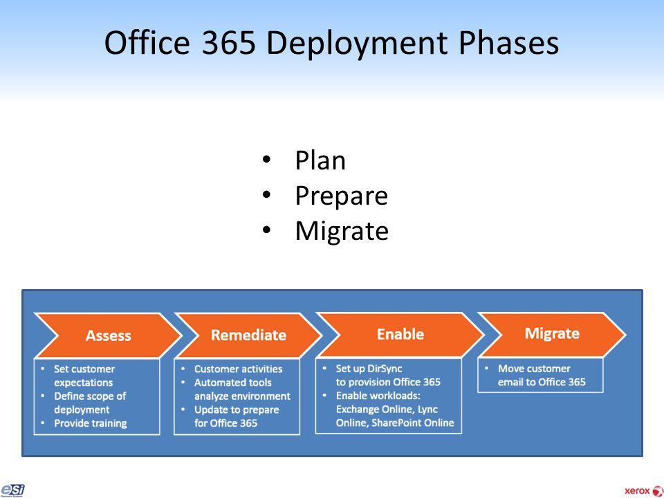 Xerox Office 365 Smtp Settings
