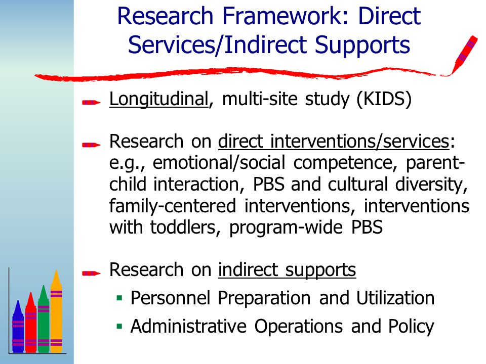 Research Framework: Direct Services/Indirect Supports Longitudinal, multi-site study (KIDS) Research on direct interventions/services: e.g., emotional/social competence, parent- child interaction, PBS and cultural diversity, family-centered interventions, interventions with toddlers, program-wide PBS Research on indirect supports  Personnel Preparation and Utilization  Administrative Operations and Policy