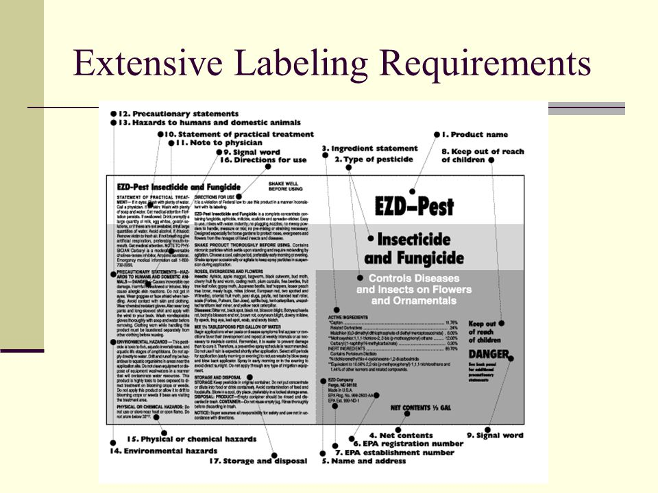 Extensive Labeling Requirements