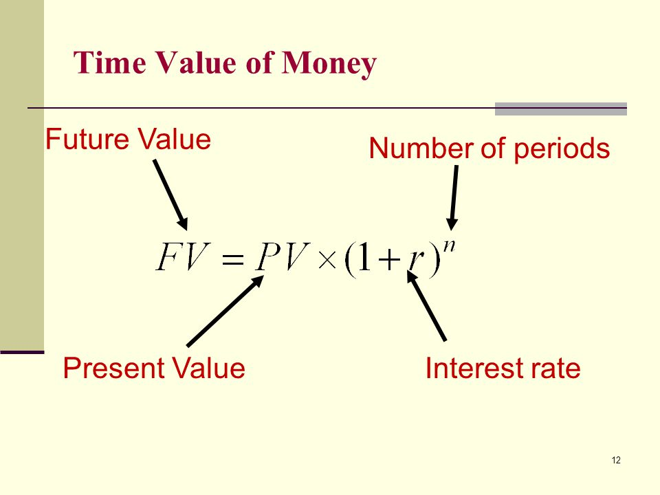 Time Value of Money 12 Future Value Present Value Number of periods Interest rate