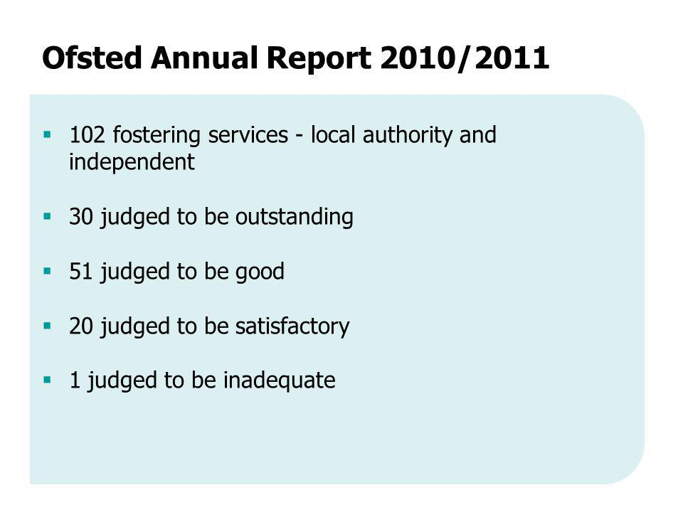 Ofsted Annual Report 2010/2011  102 fostering services - local authority and independent  30 judged to be outstanding  51 judged to be good  20 judged to be satisfactory  1 judged to be inadequate