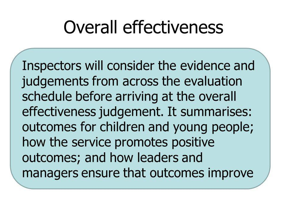 Overall effectiveness Inspectors will consider the evidence and judgements from across the evaluation schedule before arriving at the overall effectiveness judgement.