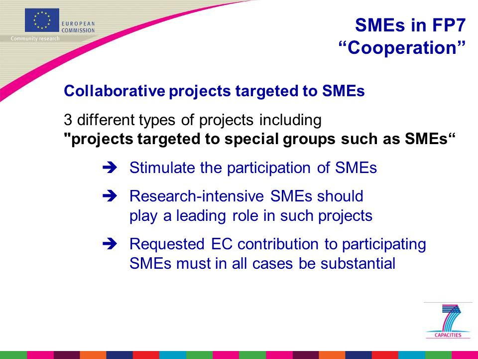 Collaborative projects targeted to SMEs 3 different types of projects including projects targeted to special groups such as SMEs  Stimulate the participation of SMEs  Research-intensive SMEs should play a leading role in such projects  Requested EC contribution to participating SMEs must in all cases be substantial SMEs in FP7 Cooperation