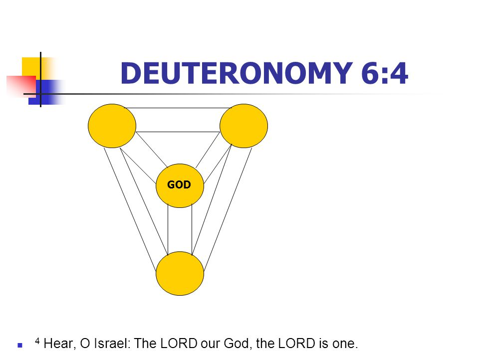 DEUTERONOMY 6:4 4 Hear, O Israel: The LORD our God, the LORD is one. GOD