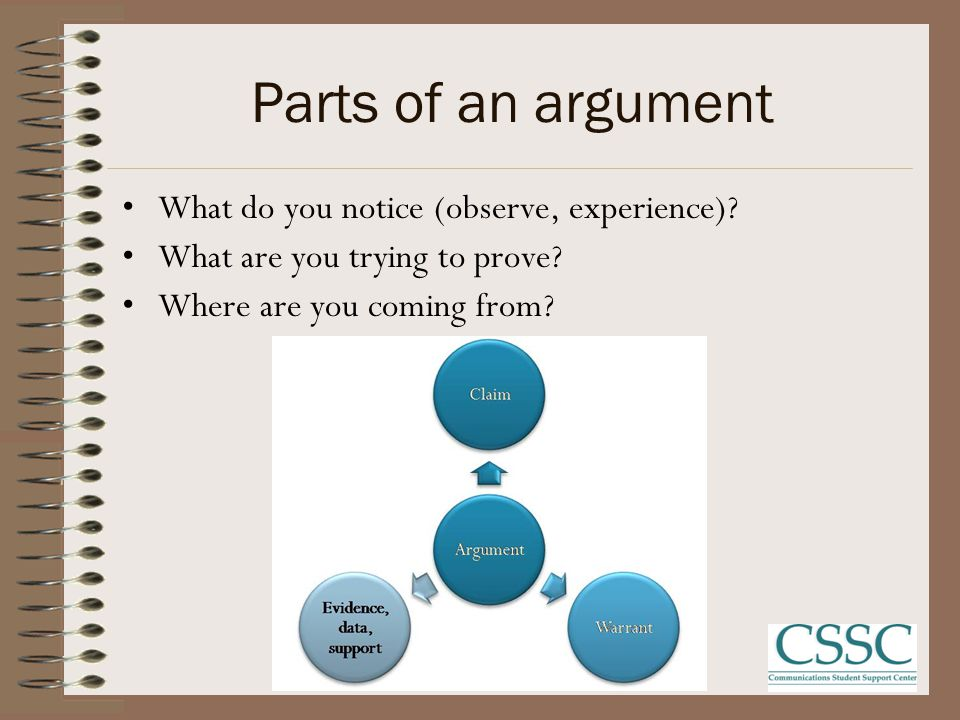 what is a controversial argument