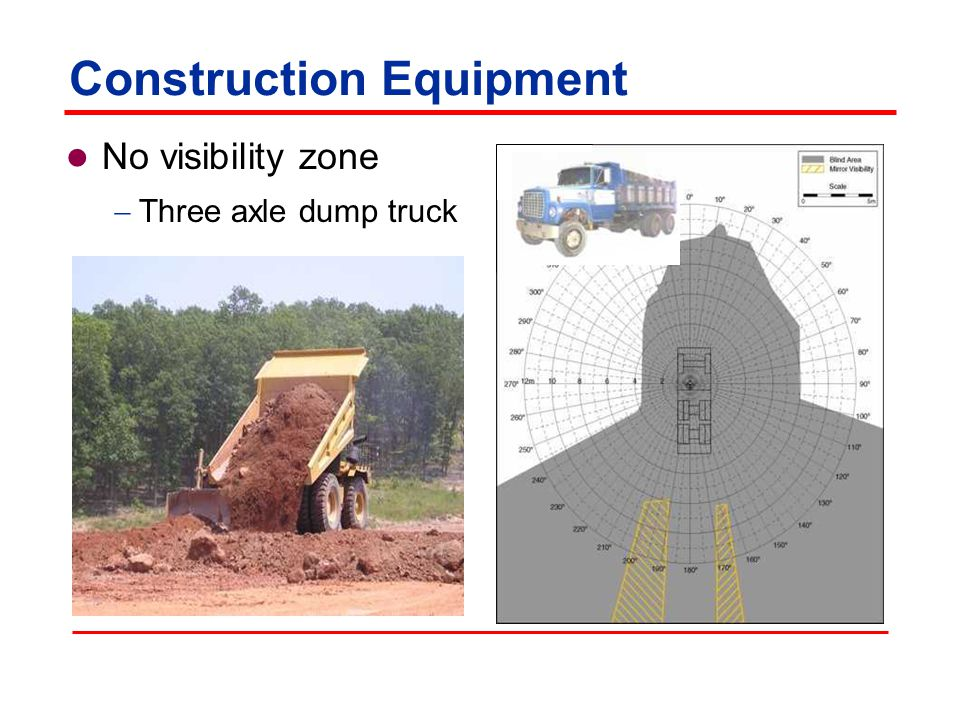 Construction Equipment Safe work practices:  Do not drive a vehicle in reverse gear with an obstructed rear view, unless it has an audible reverse alarm, or another worker signals that it is safe.