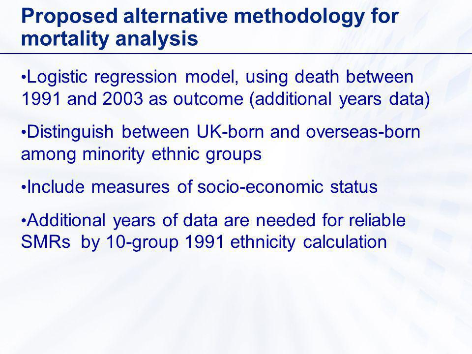 Proposed alternative methodology for mortality analysis Logistic regression model, using death between 1991 and 2003 as outcome (additional years data) Distinguish between UK-born and overseas-born among minority ethnic groups Include measures of socio-economic status Additional years of data are needed for reliable SMRs by 10-group 1991 ethnicity calculation