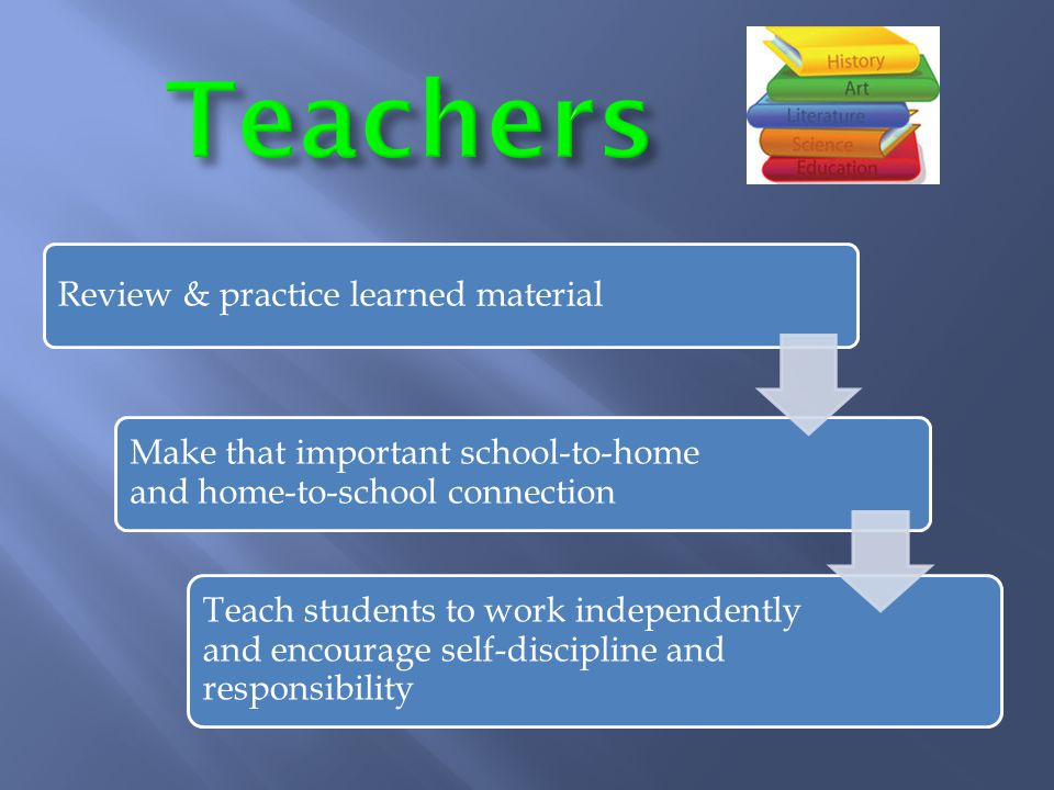 Review & practice learned material Make that important school-to-home and home-to-school connection Teach students to work independently and encourage self-discipline and responsibility
