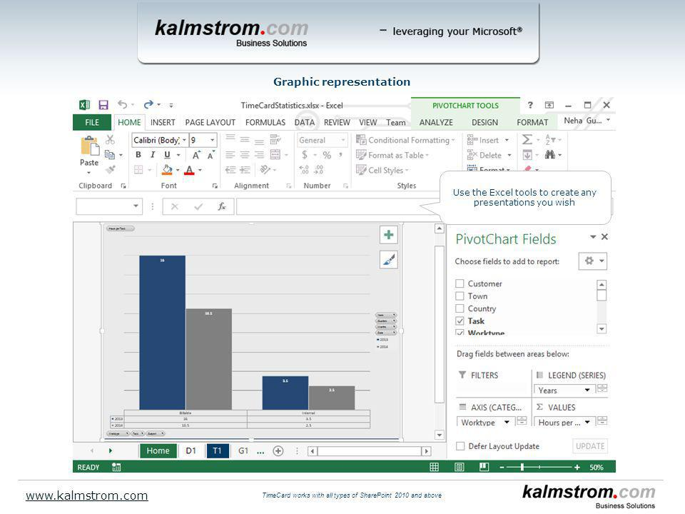 Graphic representation Use the Excel tools to create any presentations you wish   TimeCard works with all types of SharePoint 2010 and above